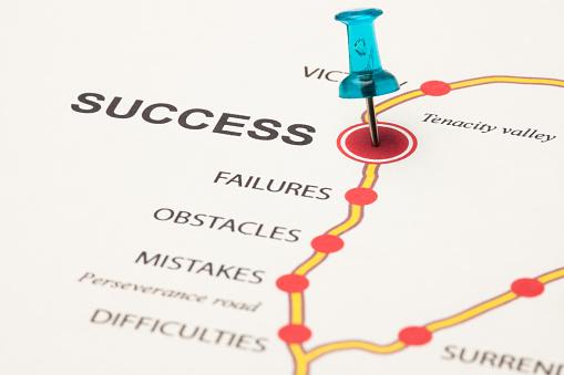 bedrijf online de basis succes