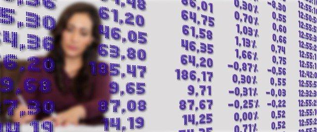 4 beginnerstips voor Day Trading, koersverloop